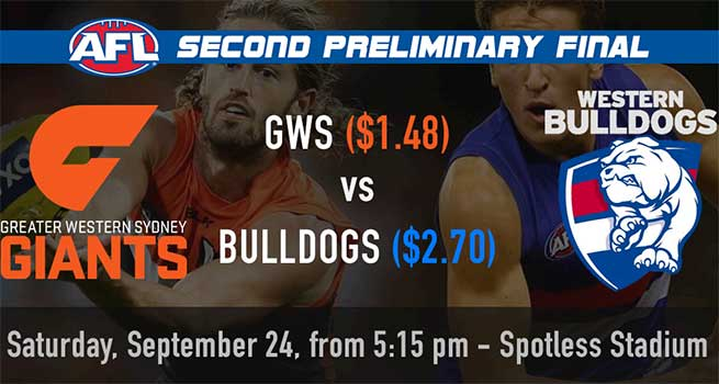 GWS vs WBD AFL