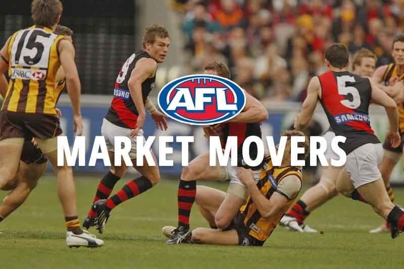 AFL Market Movers