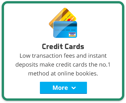 Bookmaker Deposit Options | AU Betting Site Payment Methods
