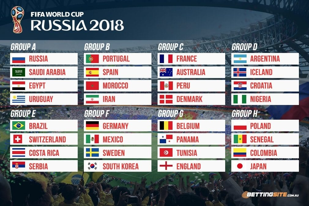 Russia 2018 betting