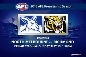 Roos vs Tigers