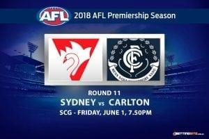 Sydney v Carlton
