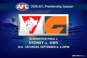 Sydney vs. GWS